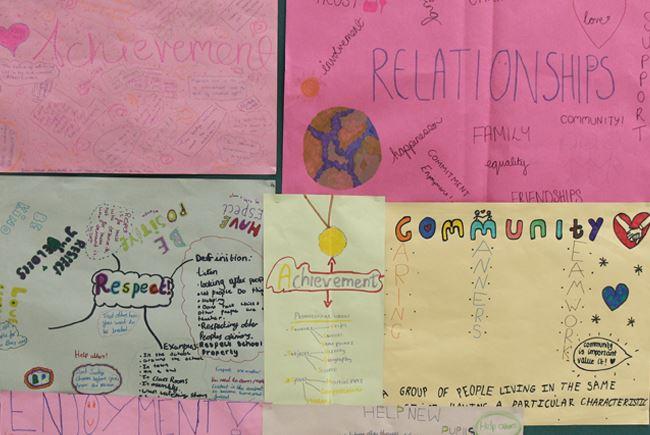 Our School - BPS Values | Bitterne Park School